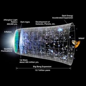 Expanding Universe 1